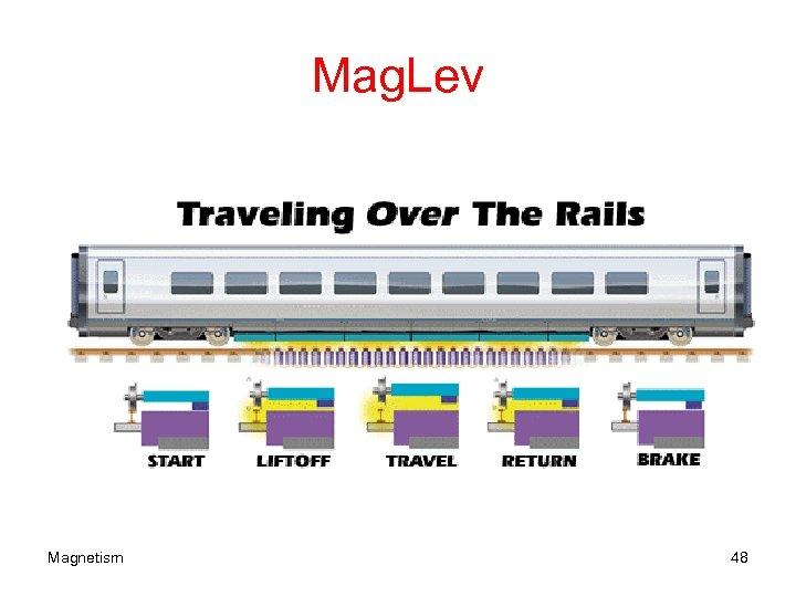 Mag. Lev Magnetism 48