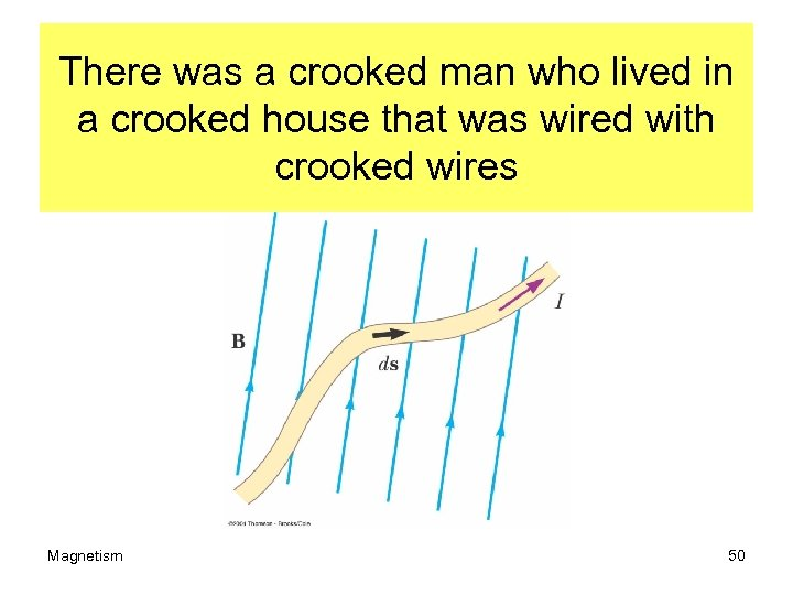 There was a crooked man who lived in a crooked house that was wired