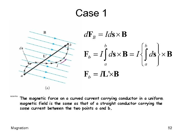 Case 1 The magnetic force on a curved current carrying conductor in a uniform