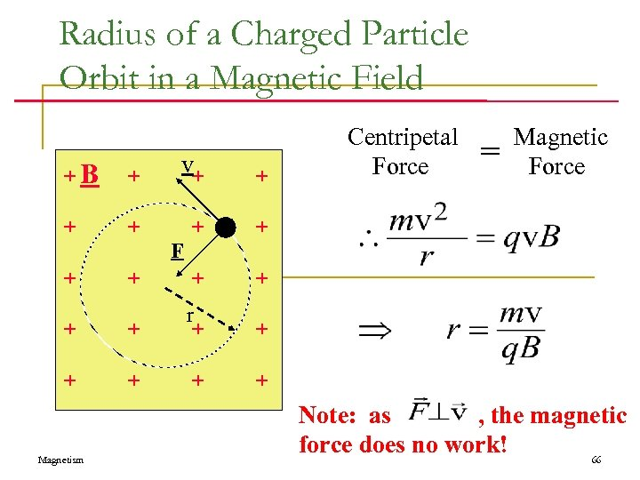 Radius of a Charged Particle Orbit in a Magnetic Field +B + v+ +