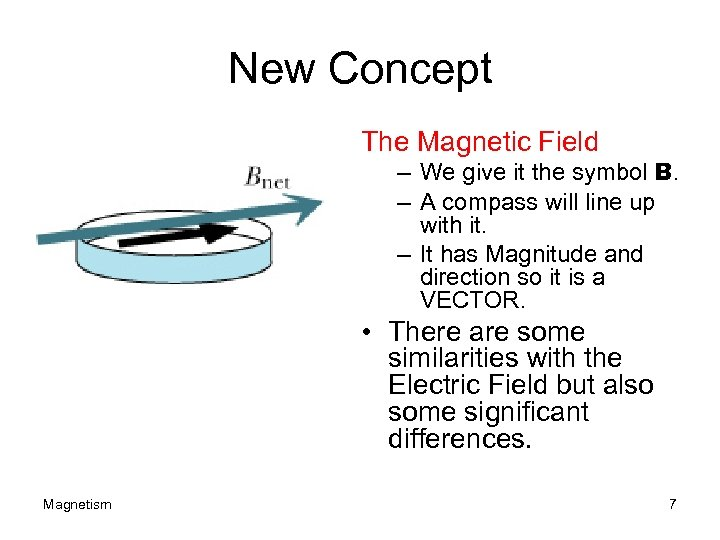 New Concept The Magnetic Field – We give it the symbol B. – A