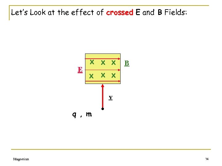 Let's Look at the effect of crossed E and B Fields: x x x