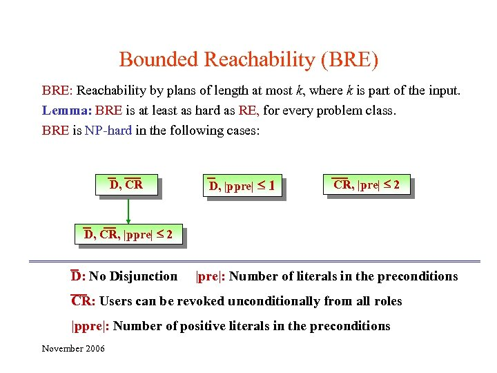 Bounded Reachability (BRE) BRE: Reachability by plans of length at most k, where k