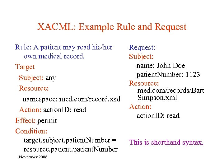 XACML: Example Rule and Request Rule: A patient may read his/her own medical record.