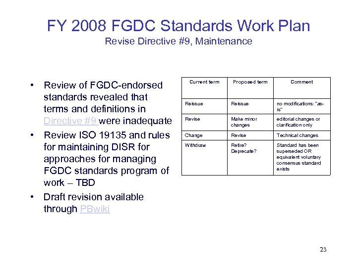 FY 2008 FGDC Standards Work Plan Revise Directive #9, Maintenance • Review of FGDC-endorsed
