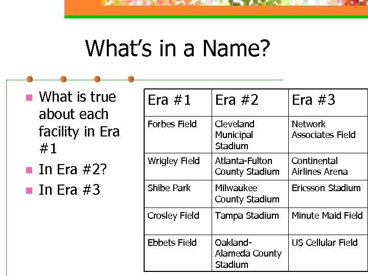 What's in a Name? n n n What is true about each facility in