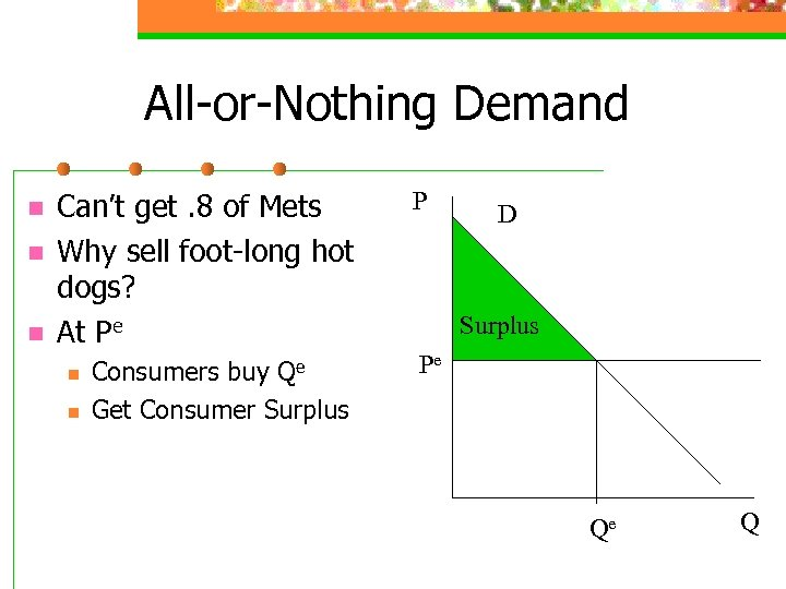 All-or-Nothing Demand n n n Can't get. 8 of Mets Why sell foot-long hot