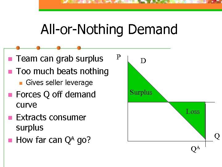 All-or-Nothing Demand n n P Team can grab surplus Too much beats nothing n