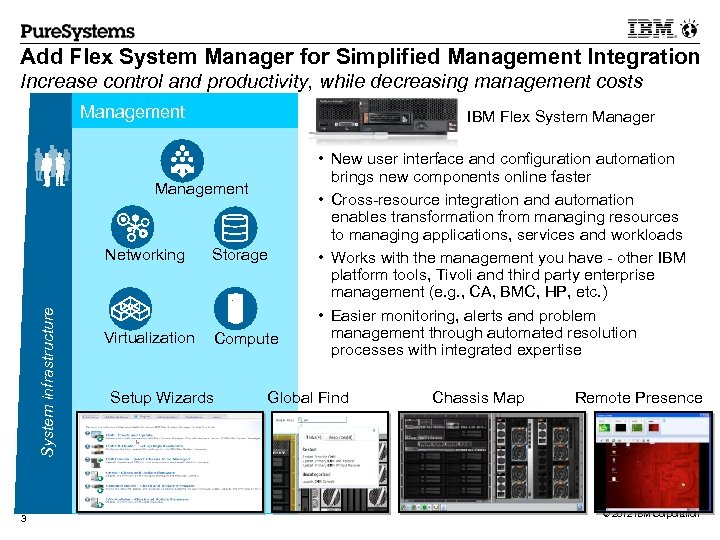 Add Flex System Manager for Simplified Management Integration Increase control and productivity, while decreasing