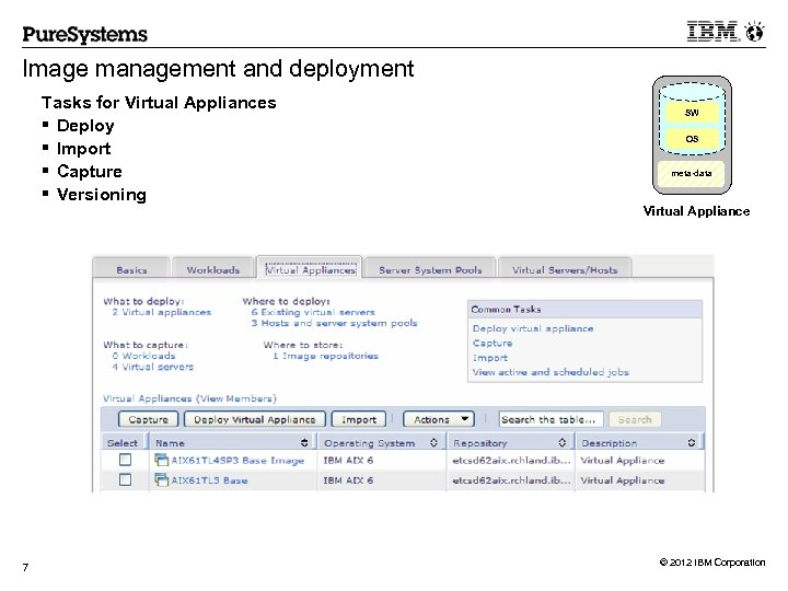 Image management and deployment Tasks for Virtual Appliances § Deploy § Import § Capture