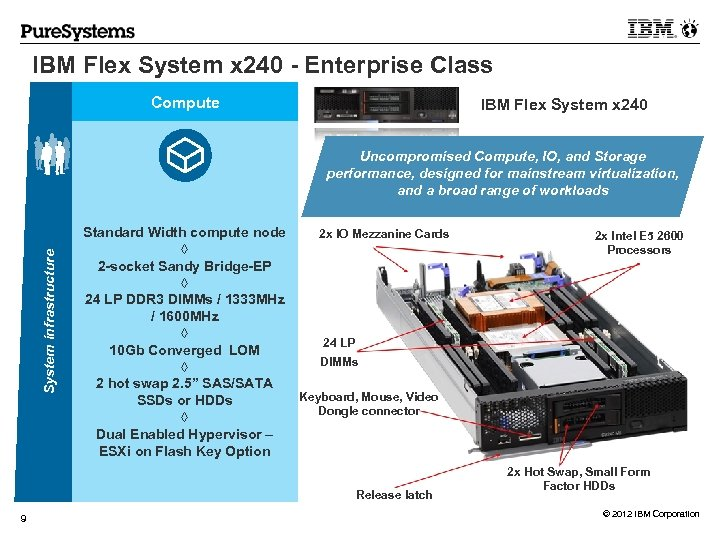IBM Flex System x 240 - Enterprise Class Compute IBM Flex System x 240
