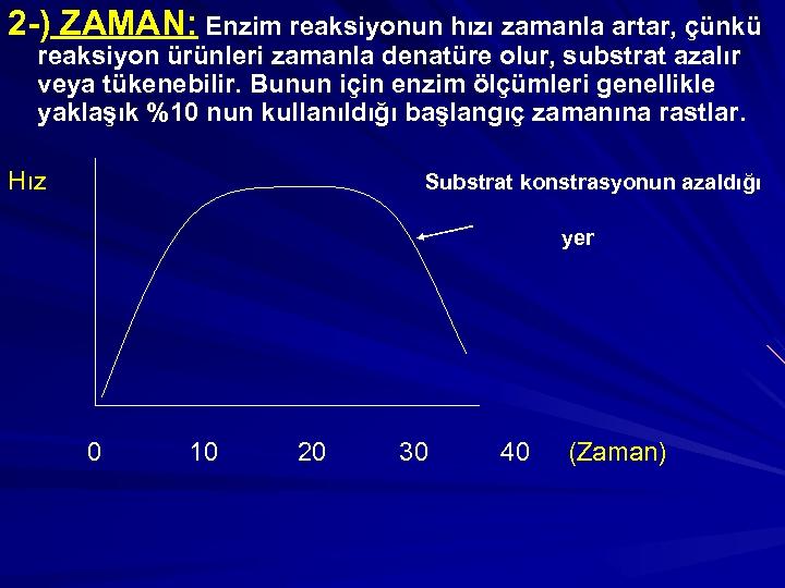 2 -) ZAMAN: Enzim reaksiyonun hızı zamanla artar, çünkü reaksiyon ürünleri zamanla denatüre olur,