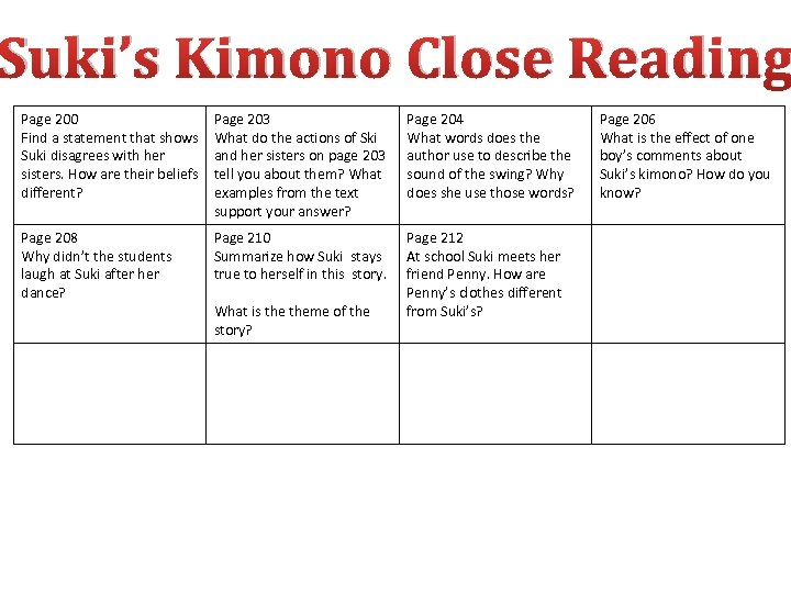 Suki's Kimono Close Reading Page 200 Find a statement that shows Suki disagrees with