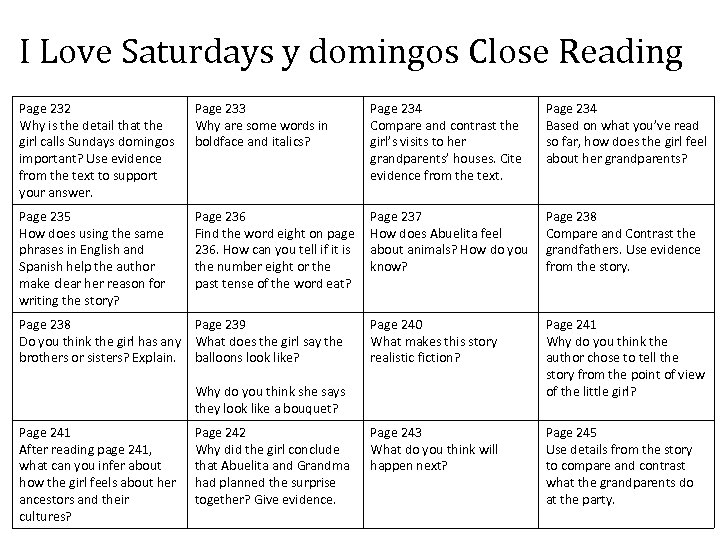 I Love Saturdays y domingos Close Reading Page 232 Why is the detail that