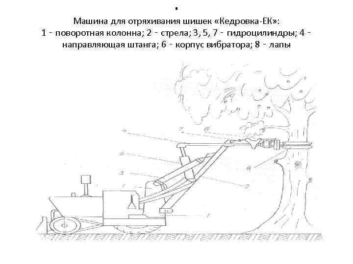. Машина для отряхивания шишек «Кедровка-ЕК» : 1 ‑ поворотная колонна; 2 ‑ стрела;