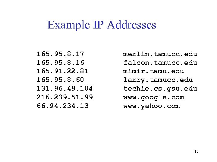 Example IP Addresses 165. 95. 8. 17 165. 95. 8. 16 165. 91. 22.