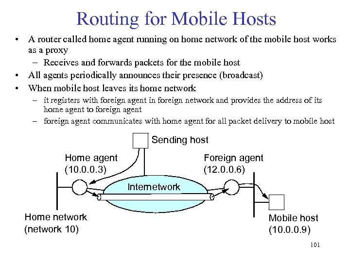 Routing for Mobile Hosts • A router called home agent running on home network