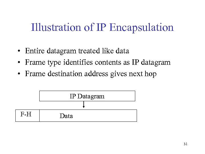 Illustration of IP Encapsulation • Entire datagram treated like data • Frame type identifies