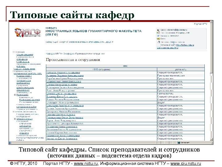 Типовые сайты кафедр Типовой сайт кафедры. Список преподавателей и сотрудников (источник данных – подсистема