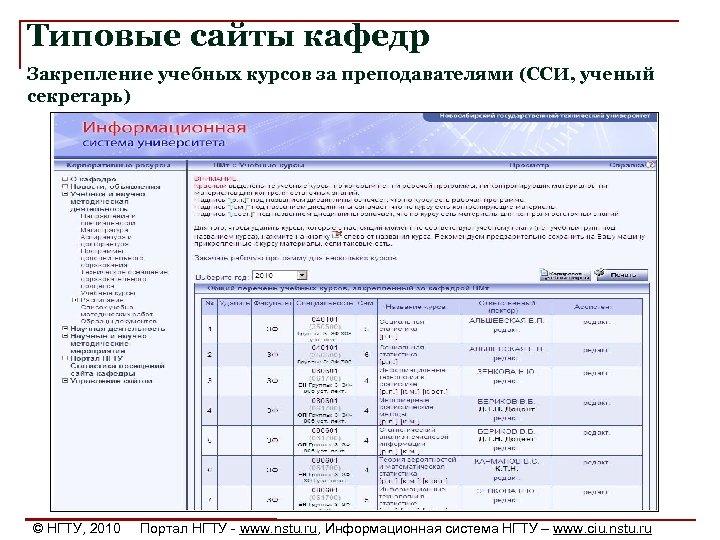 Типовые сайты кафедр Закрепление учебных курсов за преподавателями (ССИ, ученый секретарь) © НГТУ, 2010