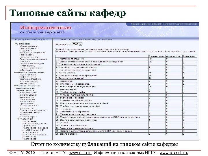 Типовые сайты кафедр Отчет по количеству публикаций на типовом сайте кафедры © НГТУ, 2010