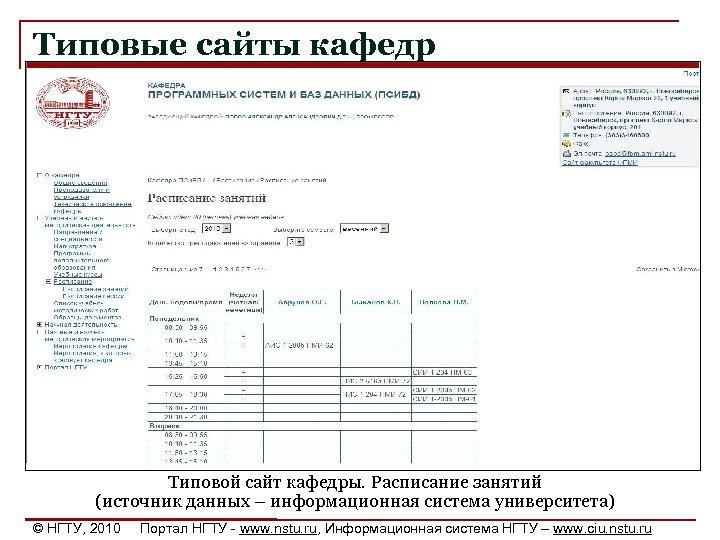 Типовые сайты кафедр Типовой сайт кафедры. Расписание занятий (источник данных – информационная система университета)