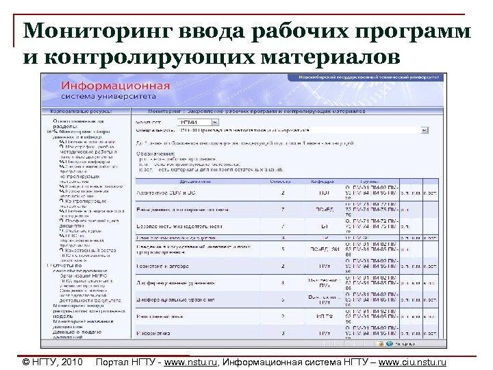 Мониторинг ввода рабочих программ и контролирующих материалов © НГТУ, 2010 Портал НГТУ - www.