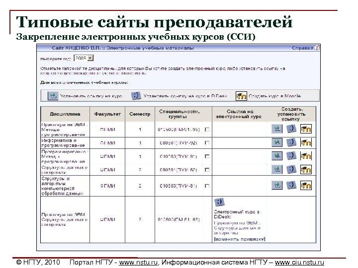 Типовые сайты преподавателей Закрепление электронных учебных курсов (ССИ) © НГТУ, 2010 Портал НГТУ -