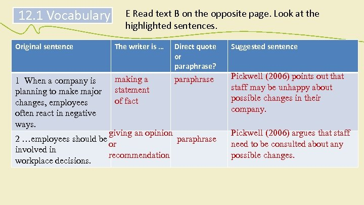 12. 1 Vocabulary E Read text B on the opposite page. Look at the