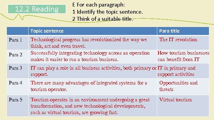 12. 2 Reading E For each paragraph: 1 Identify the topic sentence. 2 Think