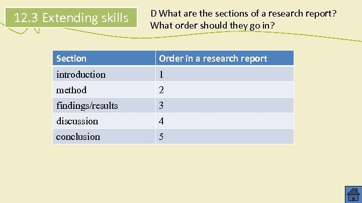 12. 3 Extending skills D What are the sections of a research report? What