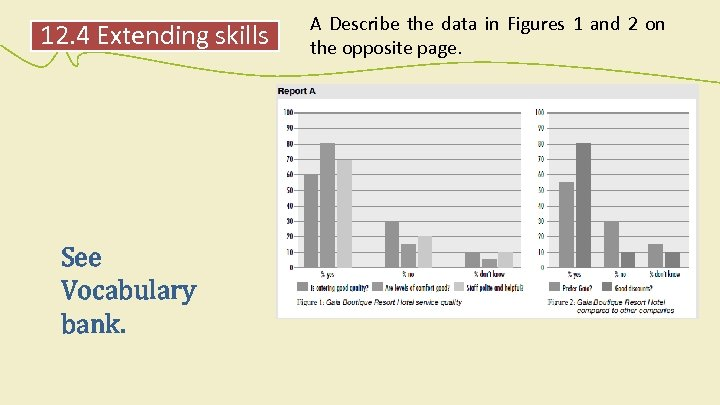 12. 4 Extending skills See Vocabulary bank. A Describe the data in Figures 1