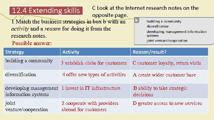 C Look at the Internet research notes on the opposite page. 1 Match the