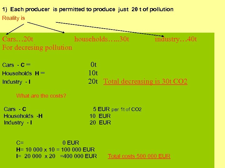 1) Each producer is permitted to produce just 20 t of pollution Reality is