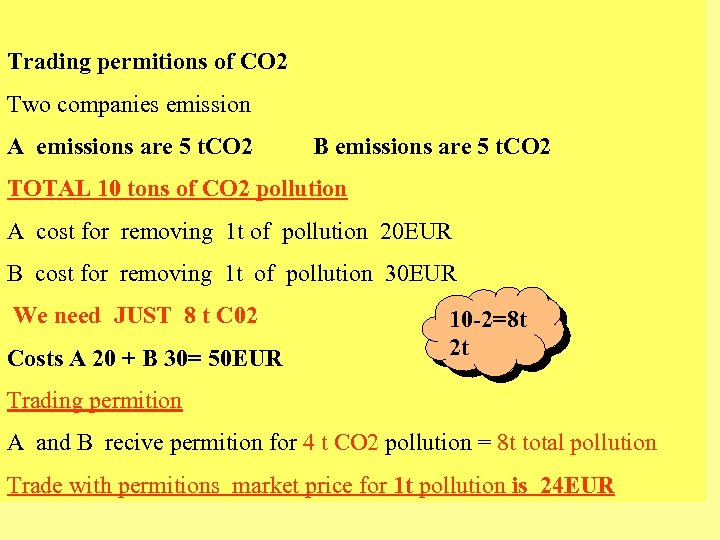 Trading permitions of CO 2 Two companies emission A emissions are 5 t. CO