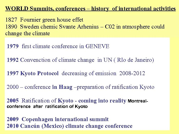 WORLD Summits, conferences – history of international activities 1827 Fournier green house effet 1890