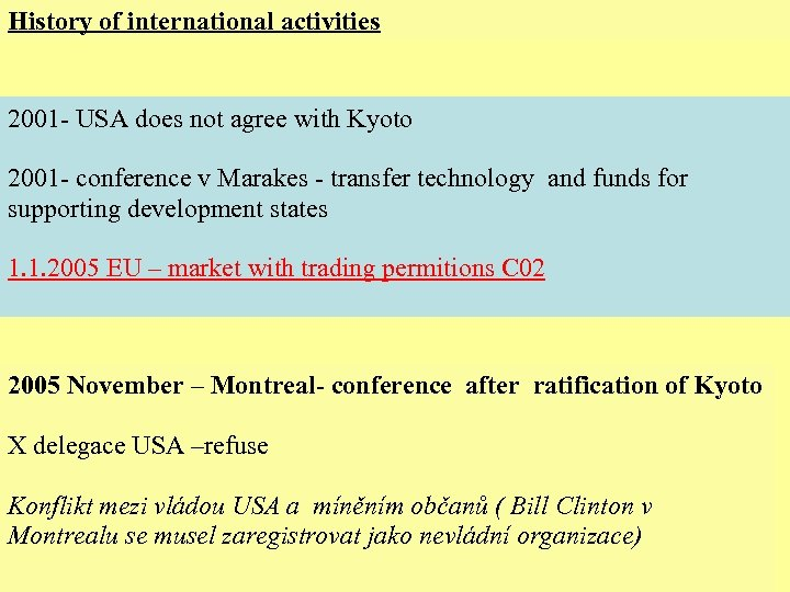 History of international activities 2001 - USA does not agree with Kyoto 2001 -