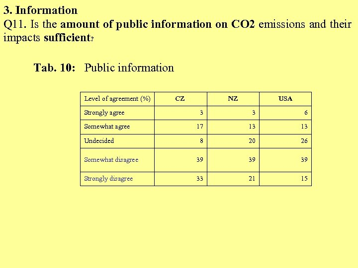 3. Information Q 11. Is the amount of public information on CO 2 emissions