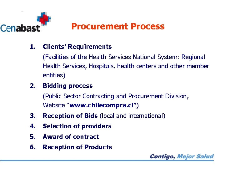 Procurement Process 1. Clients' Requirements (Facilities of the Health Services National System: Regional Health