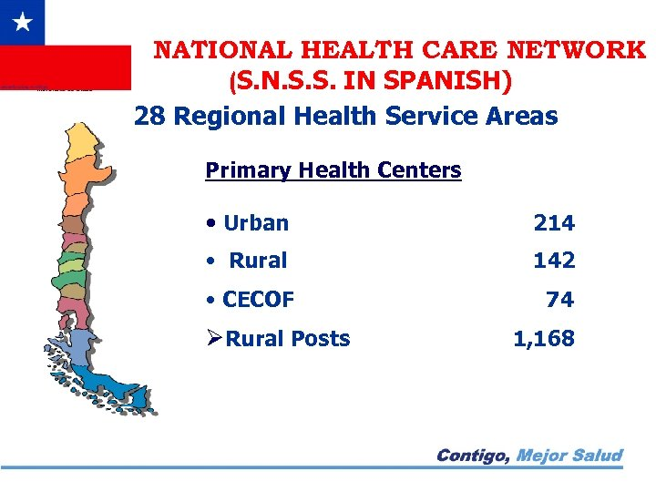 NATIONAL HEALTH CARE NETWORK (S. N. S. S. IN SPANISH) 28 Regional Health Service