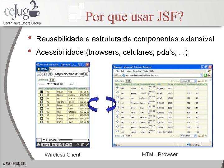 Por que usar JSF? • • Reusabilidade e estrutura de componentes extensível Acessibilidade (browsers,