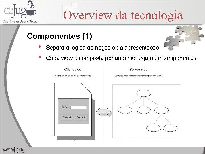 Overview da tecnologia Componentes (1) • • Separa a lógica de negócio da apresentação