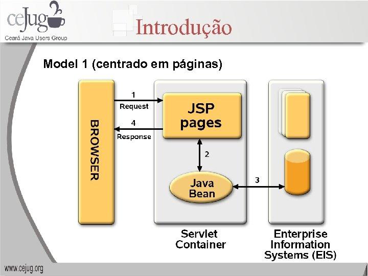 Introdução Model 1 (centrado em páginas)