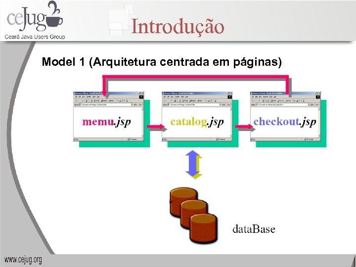 Introdução Model 1 (Arquitetura centrada em páginas)