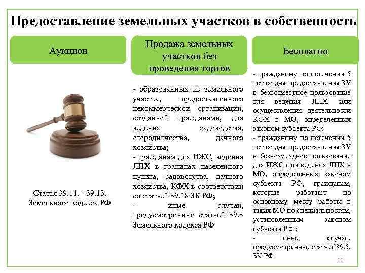 земельный кодекс предоставление земельного участка в аренду