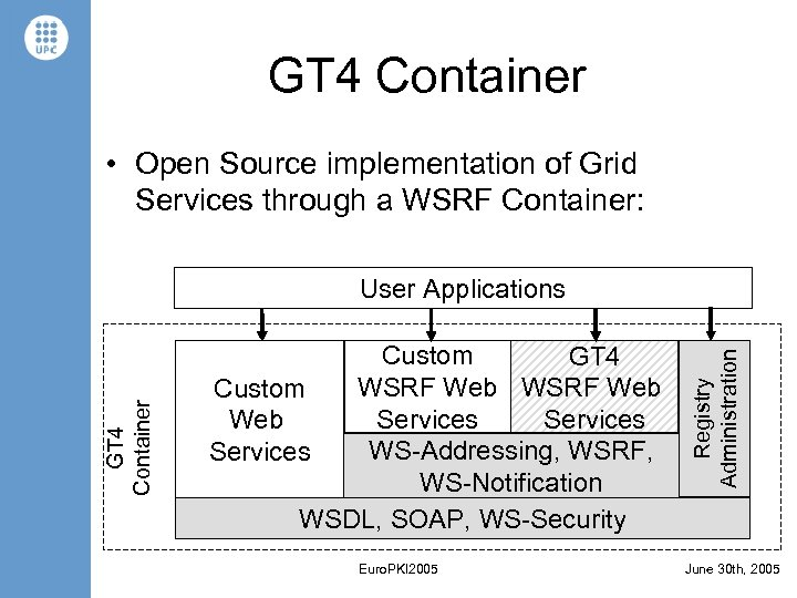 GT 4 Container • Open Source implementation of Grid Services through a WSRF Container: