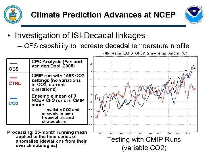 Climate Prediction Advances at NCEP • Investigation of ISI-Decadal linkages – CFS capability to