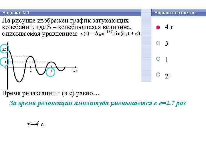 На рисунке изображен график затухающих колебаний, где S – колеблющаяся величина, описываемая уравнением 4