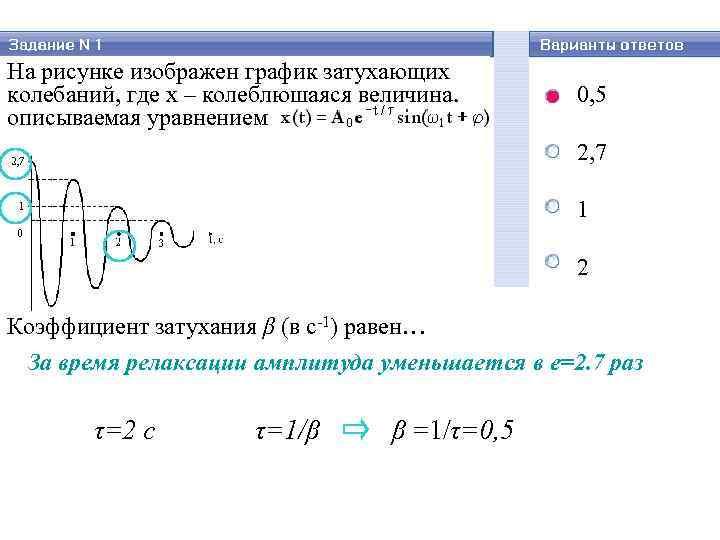 На рисунке изображен график затухающих колебаний, где x – колеблющаяся величина, описываемая уравнением 0,
