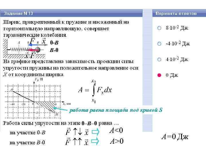 0 -B B-0 работа равна площади под кривой S 0–В– 0 на участке 0